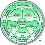 linking leader model