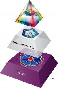 team management system pyramide